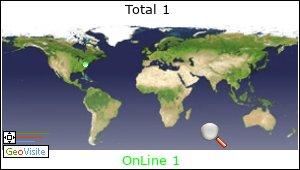 information-traffic